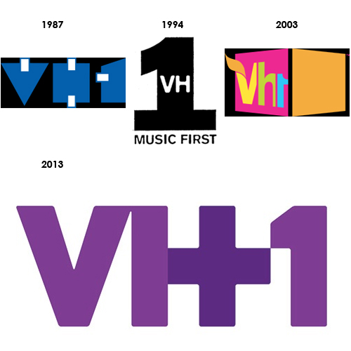 VH1 over the years